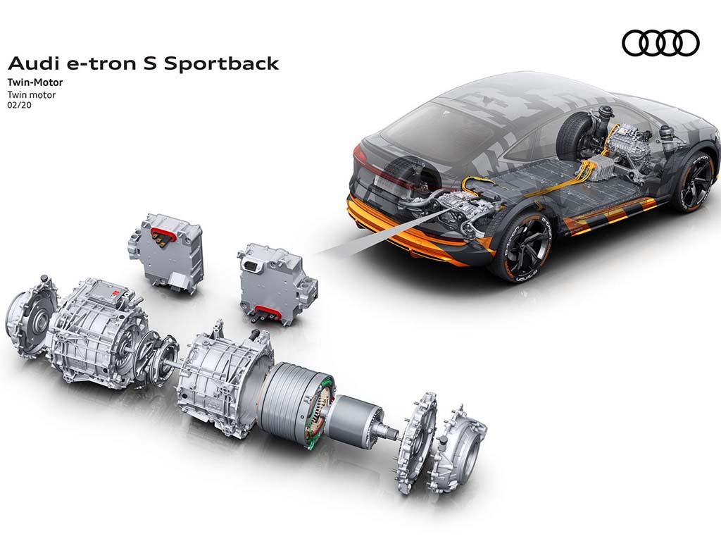 Bu görsel boş bir alt niteliğe sahip; dosya adı Audi-EV-Platforms-4.jpg