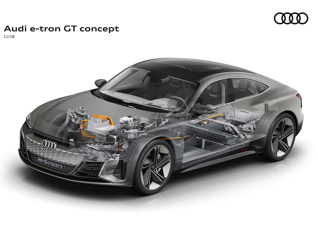 Bu görsel boş bir alt niteliğe sahip; dosya adı Audi-EV-Platforms-5.jpg