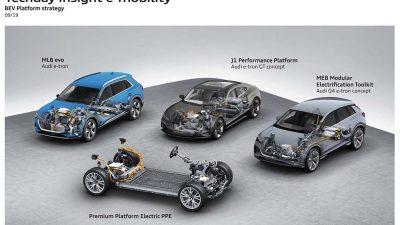 Audi'den elektrikli otomobiller için yeni platform