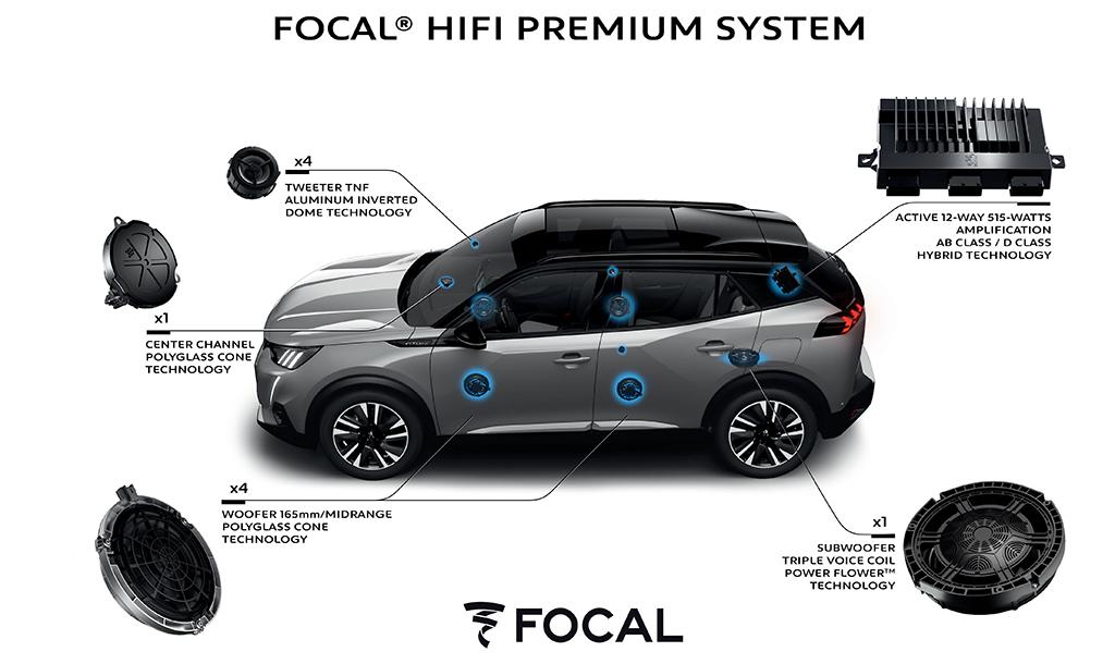 Bu görsel boş bir alt niteliğe sahip; dosya adı PEUGEOT-SUV-2008-FOCAL.jpg