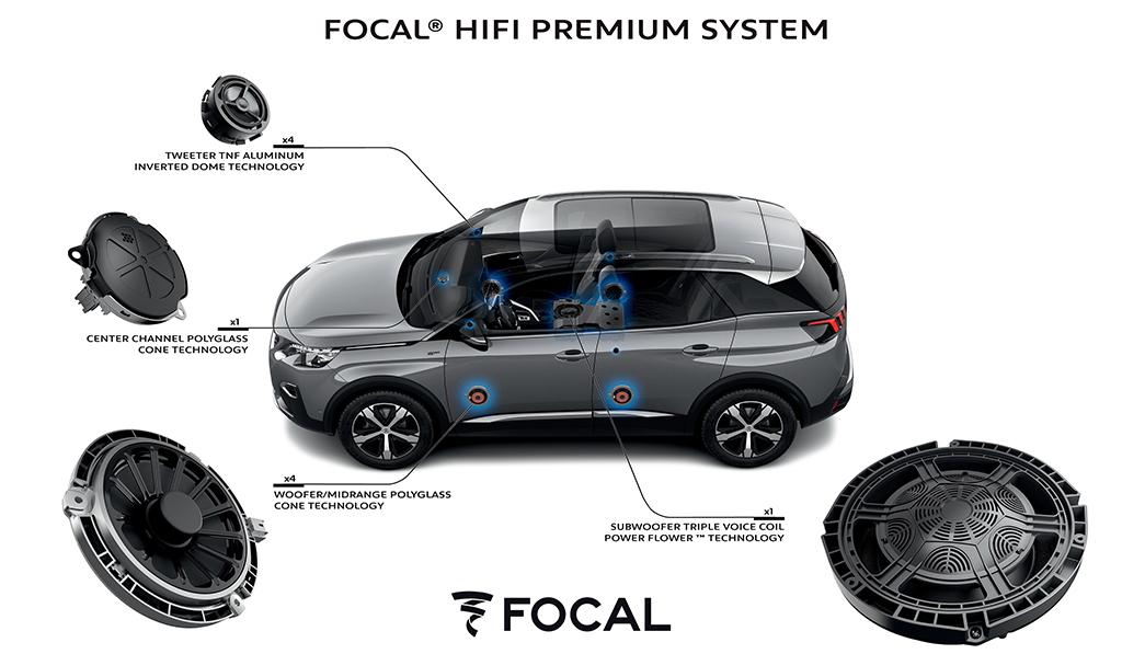 Bu görsel boş bir alt niteliğe sahip; dosya adı PEUGEOT-SUV-3008-FOCAL.jpg