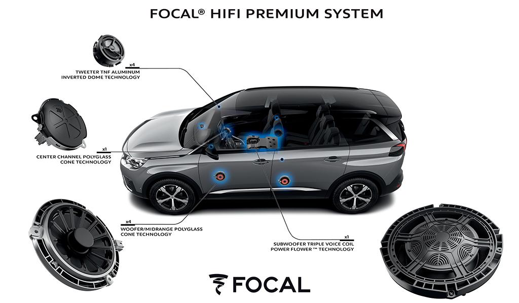Bu görsel boş bir alt niteliğe sahip; dosya adı PEUGEOT-SUV-5008-FOCAL.jpg